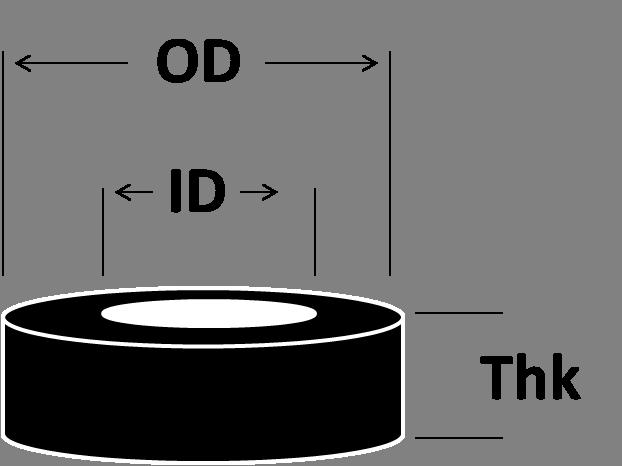 strip laminated teflon fluorosilicone